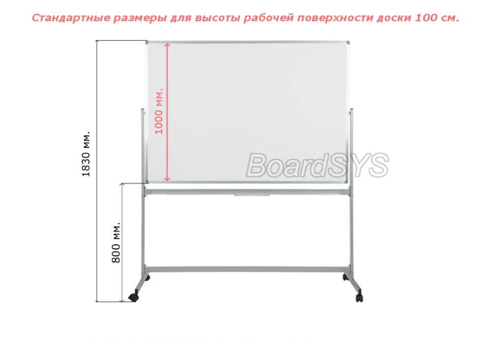 Маркерная горизонтальная мобильная поворотная доска 100х180 - металлический профиль