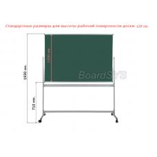 Меловая горизонтальная мобильная поворотная доска 120х150 - металлический профиль