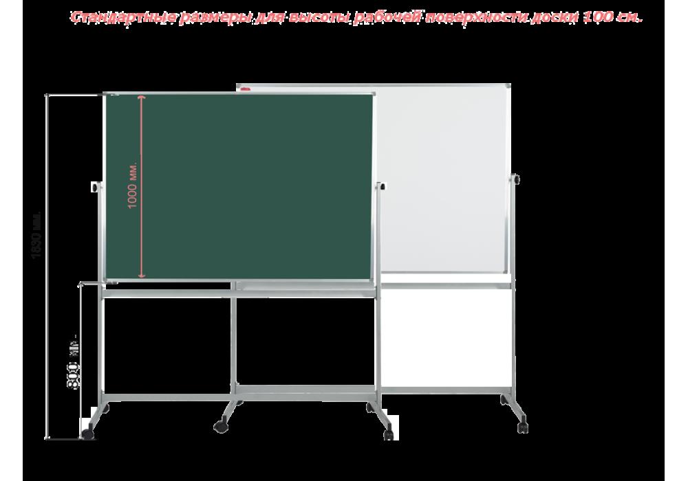 Магнитно-комбинированная горизонтальная мобильная поворотная доска 100х180 - металлический профиль