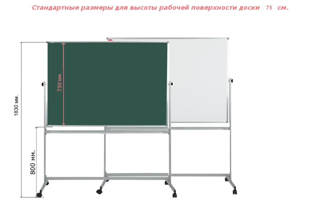Магнитно-комбинированная горизонтальная мобильная поворотная доска 75х100 - алюминиевый профиль