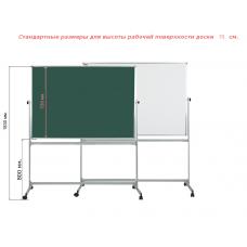 Магнитно-комбинированная горизонтальная мобильная поворотная доска 75х100 - металлический профиль
